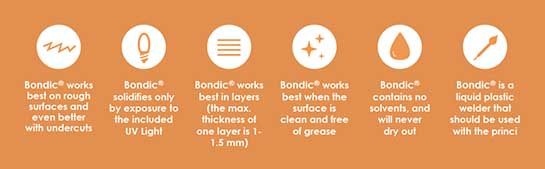 The features of Bondic.