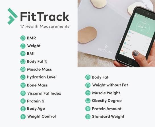 The health attributes FitTrack can measure and track.