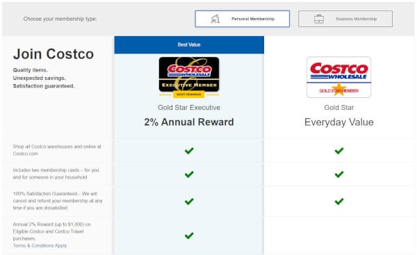 Costco memberships for consumers.
