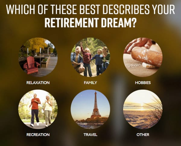 """First up, you'll need to choose your """"retirement dream""""."""