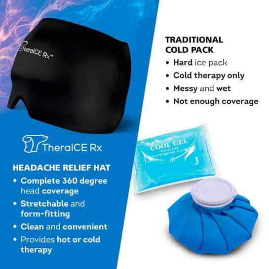 The Headache Relief Hat compared to traditional ice packs.